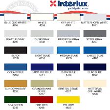 interlux paint color for skiff interior