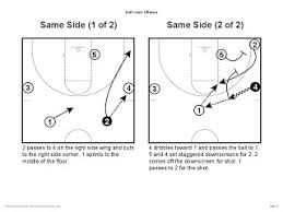 David Low The Doormat Basketball Coaching Offense Material Dribble Drive Swing