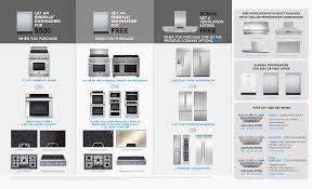 bonas 500 series controller manual download free pdf for thermador prg364gdh range manual