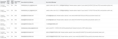 a sample report email bounceback history with messages report
