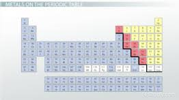 Metalloid Periodic Table Metalloid Elements On The Periodic Table Definition U0026 Properties