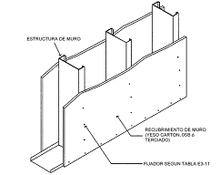 Standard Interior Wall Thickness Wall Stud Wikipedia