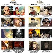 Legend Of Korra Memes - avatar parallel avatar the last airbender the legend of korra