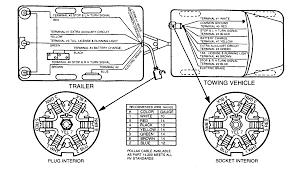 wiring diagrams 6 way trailer 7 pin rv wire arresting diagram