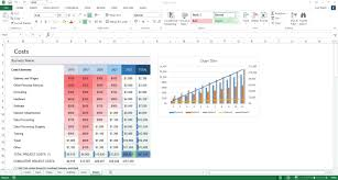 financial projections template uk and financial projections