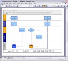 Excel Swimlane Template Visio How To Detailed Business Process Flowcharts Easier To