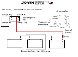 dot trailer wiring diagram magic jack plus connection diagram