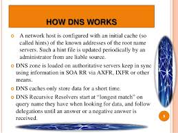 How Dns Works by Domain Name System Dns