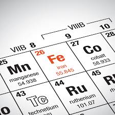 What S The Periodic Table Periodic Table Focus On Iron Fe Igoscience Com