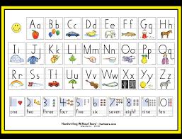 kindergarten learning without tears