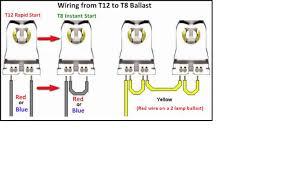 philips f96t12 ballast wiring diagram f96t12 cw fluorescent