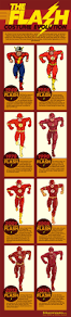 dc universe halloween costumes the flash infographic shows 75 years of costume changes nerdist
