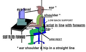 Computer Desk Posture Proper Posture At Computer Desk Desk Set Up Studio Computer