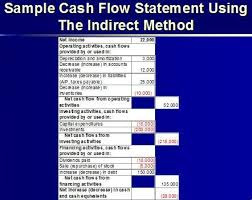 Indirect Flow Statement Excel Template Most Recent Posts