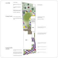 Cottage Garden Layout Cottage Garden Design Plans Eltham