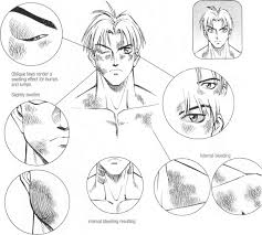 express blows swelling bruises and the like with oblique lines and how draw manga faces