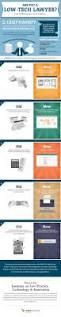25 beautiful university of suffolk ideas on pinterest