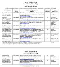 assisted living business plan sample templates resume examples