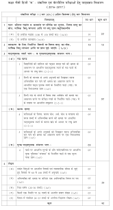 cbse syllabus class 9 hindi course b 2016 u2013 2017 sa u2012 i u0026 sa u2012 ii