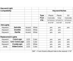 How To Replace Pool Light How To Select A Led Color Changing Light To Replace An Old White