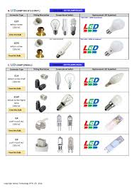 light bulb connector types led lights new and replacement guide