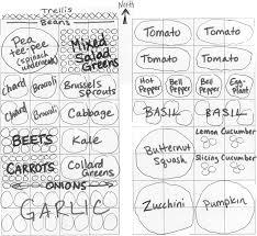 Companion Vegetable Garden Layout by Home Gardens Growinggardens U0027 Blog