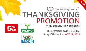promotions creative diagnostics