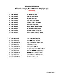 worksheet synonym antonym part whole and category type