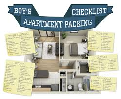 view first college apartment checklist home design ideas creative