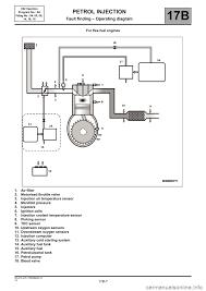 engine renault kangoo 2013 x61 2 g petrol v42 injection workshop