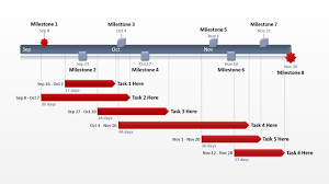 High Level Project Plan Excel Template Office Timeline Gantt Chart Free Timeline Templates