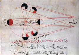 Science In The Medieval Islamic World Wikipedia