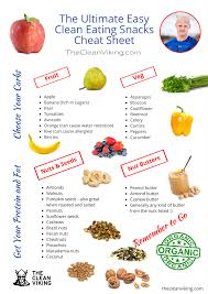 the ultimate easy clean eating snacks cheat sheet the clean