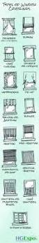 best 25 kitchen window dressing ideas on pinterest long window