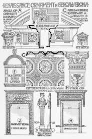 venetian renaissance ornament a history of architecture on the