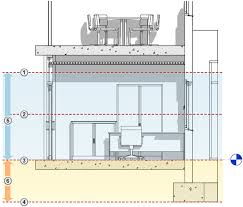 how to show stairs in a floor plan revit tutorial hey what happened to my stairs therevitkid com