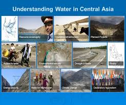 hydropower flashpoints and water security challenges in central