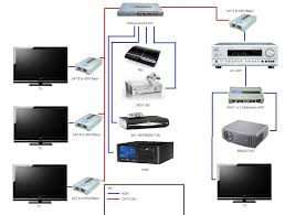 wired home network design aloin info aloin info