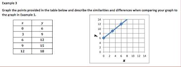 unit 2 mrs stalets math classes