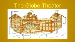 Globe Theatre Floor Plan Sonnet Sharing Share Your Sonnet With A Neighbor Ppt Download