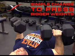 Posterior Shoulder Pain Bench Press Small Change To Bench Press More Weight Save Your Shoulders