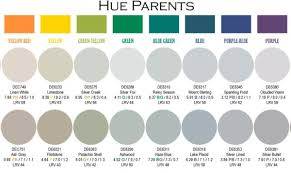 100 paint color names green sherwin williams jardin sw 6723
