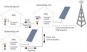 layout non grid going off grid tata researchers tackle rural electrification mit news
