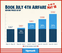cheap flights during thanksgiving my fellow patriots book cheap flights for july 4th by may 18