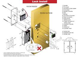 Interior Door Install by How To Replace An Interior Door Lock For Change A Door Lock Change