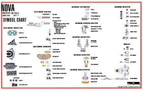 wiring diagram symbols hvac copy wiring schematic symbols wiring