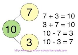 math facts mastering math facts