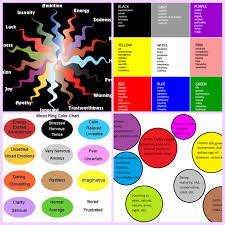 color mood chart sophisticated mood colors chart images best ideas exterior
