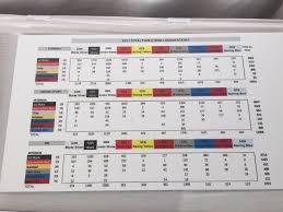2017 Color Combos 2017 Corvette Color Combo Production Numbers Corvetteforum