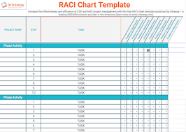 Raci Chart An Effective Project Management Tool Work With The Best Rasci Matrix Template